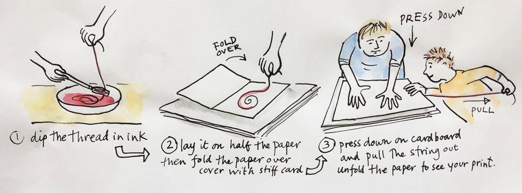 drawing explaining string prints